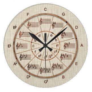 Cercle de regard de cinquièmes de bois pour des grande horloge ronde