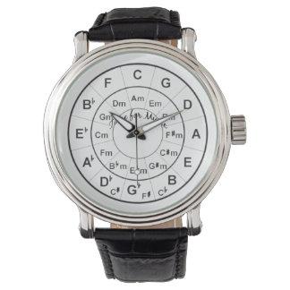 Cercle de temps de cinquièmes pour le noir de montres cadran