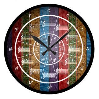 Cercle de tissu des cinquièmes pour des musiciens grande horloge ronde