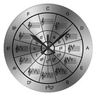 Cercle des musiciens argentés de couleur de grande horloge ronde