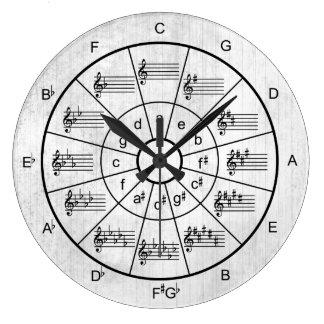 Cercle des musiciens blancs de couleur de grande horloge ronde