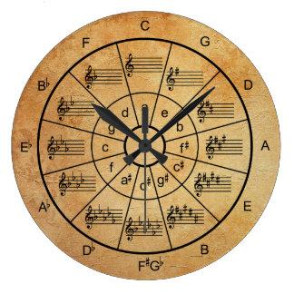 Cercle des musiciens bruns de couleur de grande horloge ronde