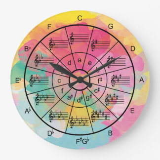 Cercle des musiciens d'aquarelle de cinquièmes grande horloge ronde