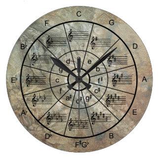 Cercle des musiciens en pierre de texture de grande horloge ronde