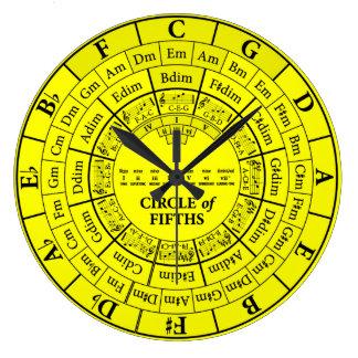 Cercle horloge murale ronde de jaune de cinquièmes