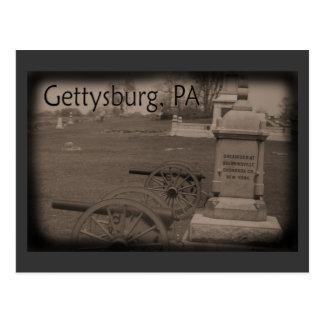 Champ de bataille de Gettysburg Carte Postale
