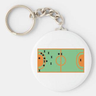 champ de handball avec l'icône de joueurs porte-clé rond