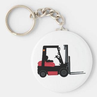 Chariot élévateur porte-clé rond