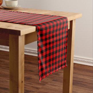 Chemin De Table Long Motif rouge traditionnel de plaid de contrôle de