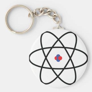 chimie de noyau d'atome porte-clé rond