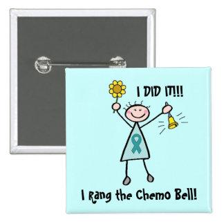 Chimio Bell - cancer du col de l'utérus Badges