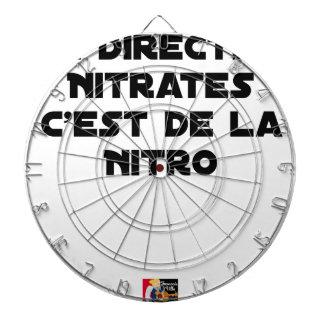 Cible De Fléchettes La Directive Nitrates, c'est de la Nitro - Jeux de