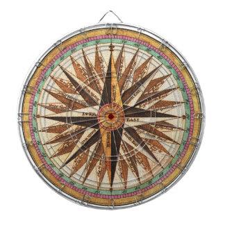 Cible De Fléchettes Navigation vintage de navigateur de la boussole du