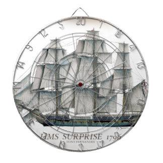 Cible De Fléchettes Surprise 1796 de voie HMP âgée