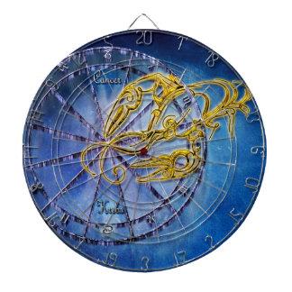 Cibles De Fléchettes Horoscope de conception d'astrologie de zodiaque