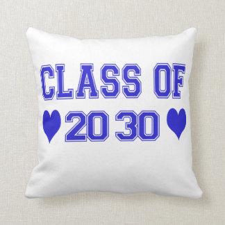 Classe du coussin 2030
