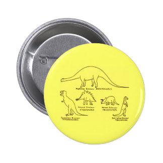 Classification de dinosaure badges