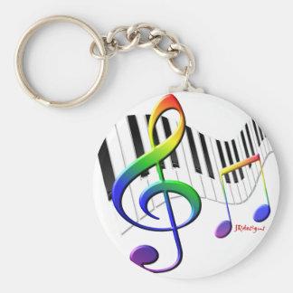 Clavier et clef triple porte-clefs