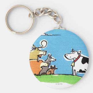 Clic animal porte-clé rond
