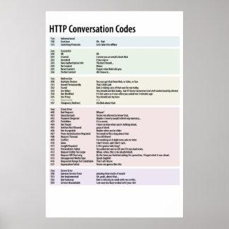 Codes de conversation de HTTP - customisés Poster