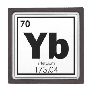 Coffrets Cadeaux De Première Qualité Formul de chimie de symbole d'élément chimique de