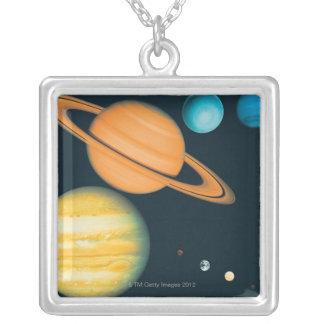 Collier Le système solaire