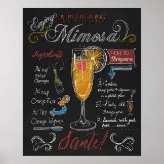 Comment faire une affiche de tableau de mimosa
