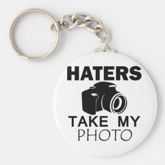 conception de haineux porte-clé rond