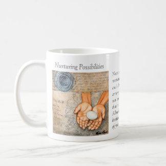 Consolidation des possibilités mug