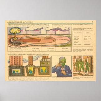 contamination radioactive posters