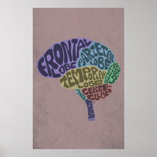 Copie d'art de cerveau posters