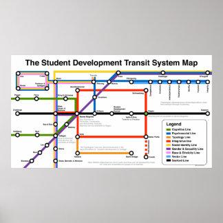 Copie de carte de système de transport de posters