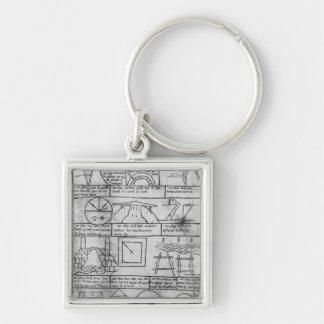 Copie de télécopie des chiffres géométriques porte-clé carré argenté