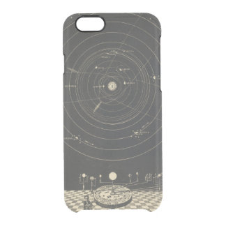 Coque iPhone 6/6S Planétaire, système solaire