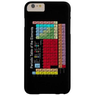 Coque iPhone 6 Plus Barely There Tableau périodique des éléments