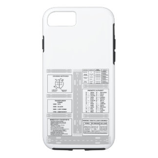 Coque iPhone 7 Cas pilote de téléphone de Kneeboard