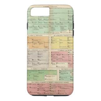 Coque iPhone 7 Plus Événements d'empire romain de chronologie