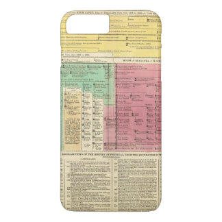 Coque iPhone 7 Plus Le Portugal à partir de 1092 à 1815