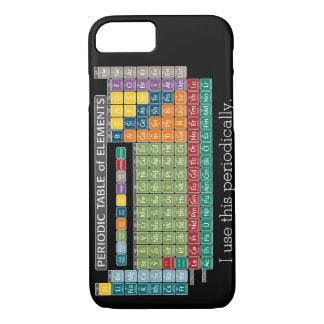 Coque iPhone 7 Tableau des éléments périodiquement périodique -