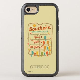 Coque OtterBox Symmetry iPhone 8/7 Diagramme du sud de grammaire