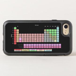 Coque OtterBox Symmetry iPhone 8/7 Tableau des éléments périodique