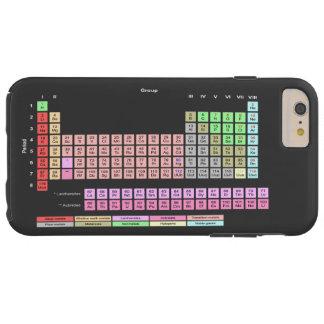 Coque Tough iPhone 6 Plus Tableau des éléments périodique