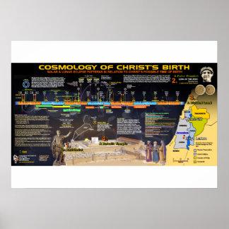 Cosmologie de la naissance du Christ Poster
