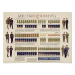 Courtoisie militaire posters
