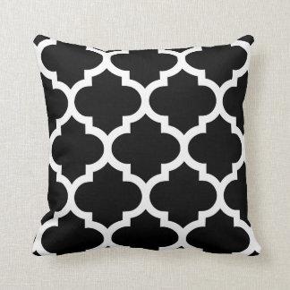 coussins noir et blanc. Black Bedroom Furniture Sets. Home Design Ideas
