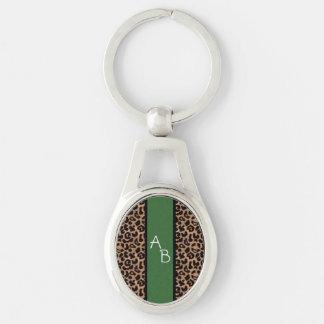 Coutume de motif de léopard décorée d un porte-clé