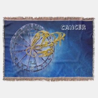 Couverture Horoscope de conception d'astrologie de zodiaque