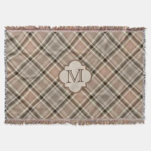 Couverture Monogramme gris Brown de motif de plaid de tartan