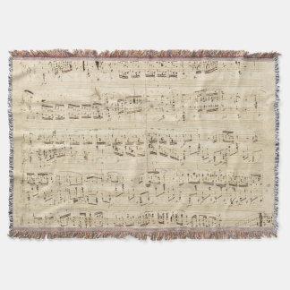 Couverture musique