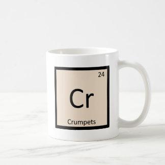 Cr - symbole de Tableau périodique de chimie de cr Tasses À Café